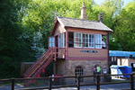 Highley Signal Box
